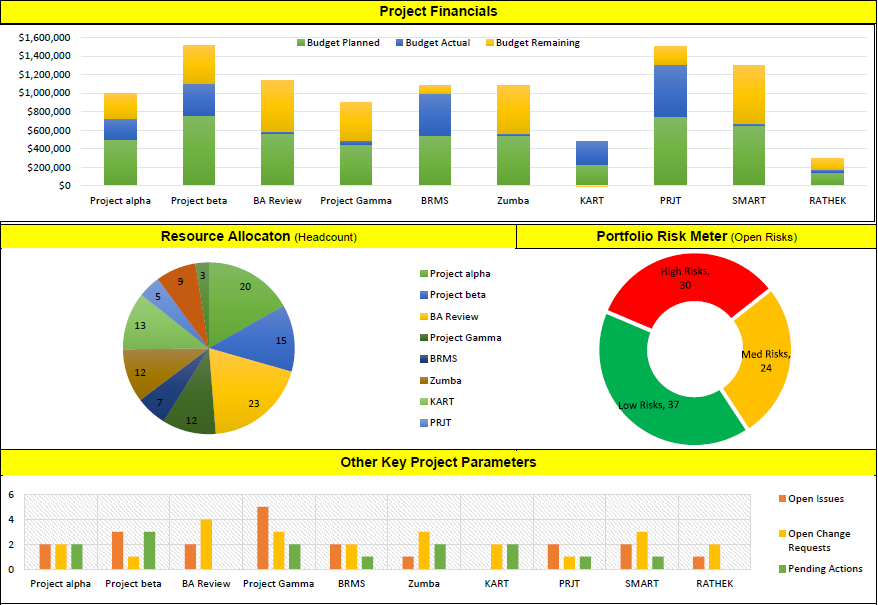 Project Portfolio Template Excel Free Download - Free Project ...