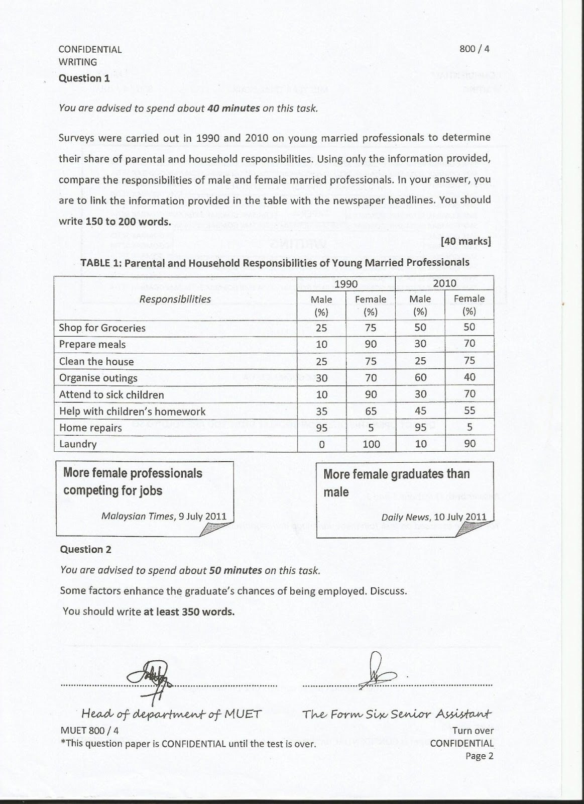 muet essay sample