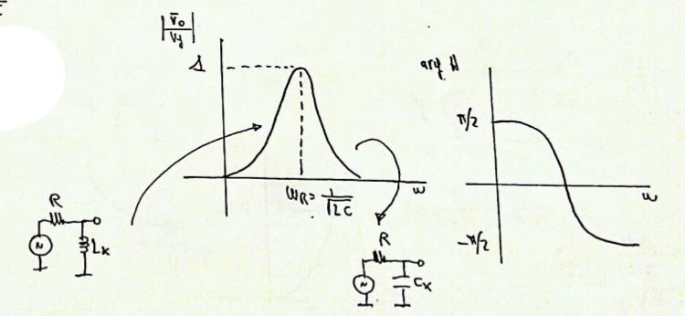 Circuito Lc : Diseño de radiorreceptores dr  clase