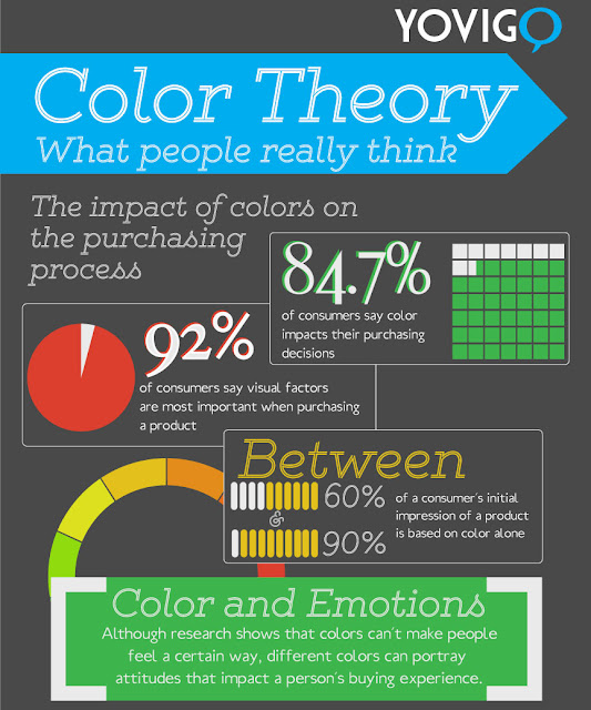 Color Theory: What people really think