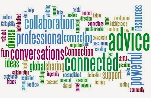 Personal Learning Network words