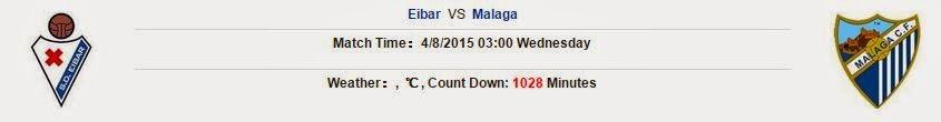Soi kèo hôm nay Eibar vs Malaga