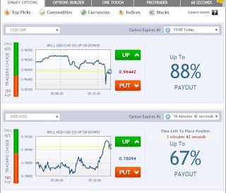 Trading binary option using fibonacci uae strategies for binary options trading verdelantecom