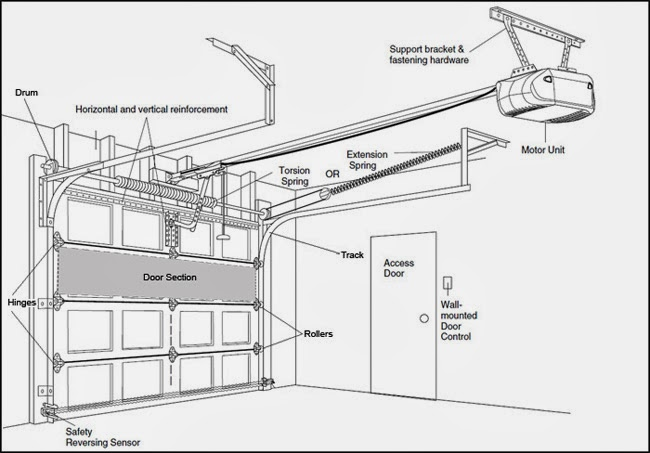 commercial overhead door wiring diagram