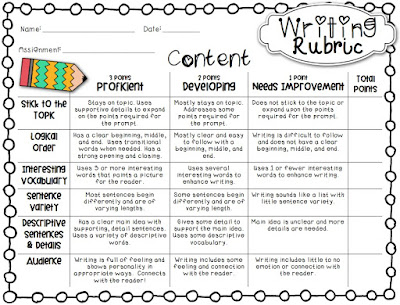 https://www.teacherspayteachers.com/Product/Versatile-Writing-Rubric-Elementary-327856