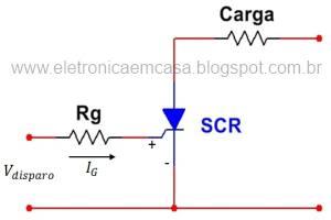 Como funciona um SCR, disparo de SCR