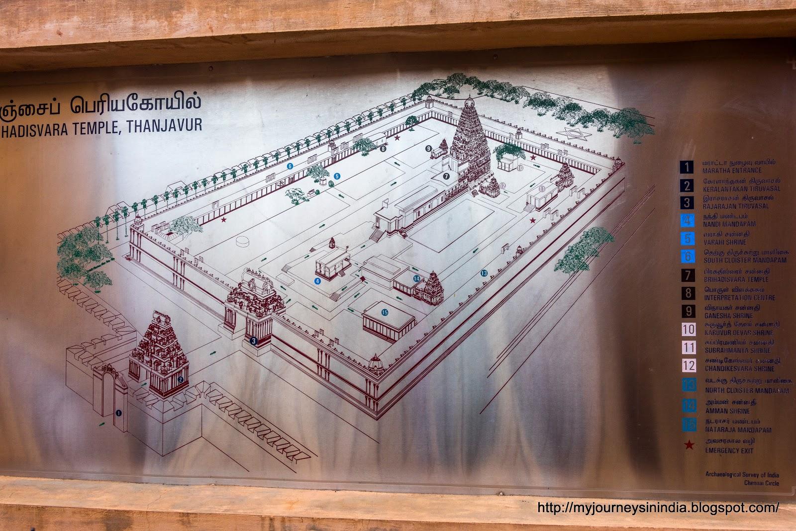 Thanjavur Brihadeeswarar Temple Plan