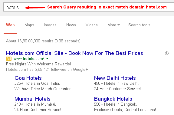 Exact Match Domain SEO