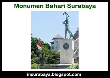 Monumen Bahari Surabaya