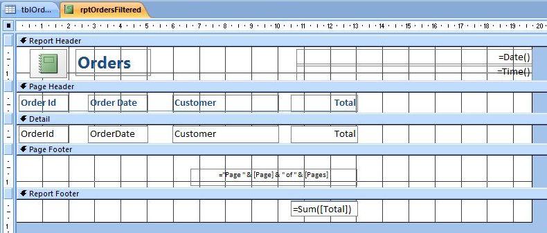 figure 4 report design