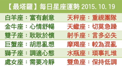 【最塔羅】每日星座運勢2015.10.19