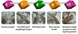 Cara Mencuci Tangan yang Baik
