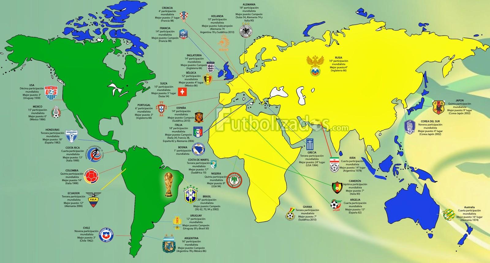 Los países con más clubes de fútbol