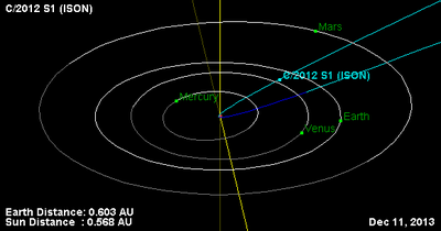 comet coming in 2013 by november 28 2013 the comet