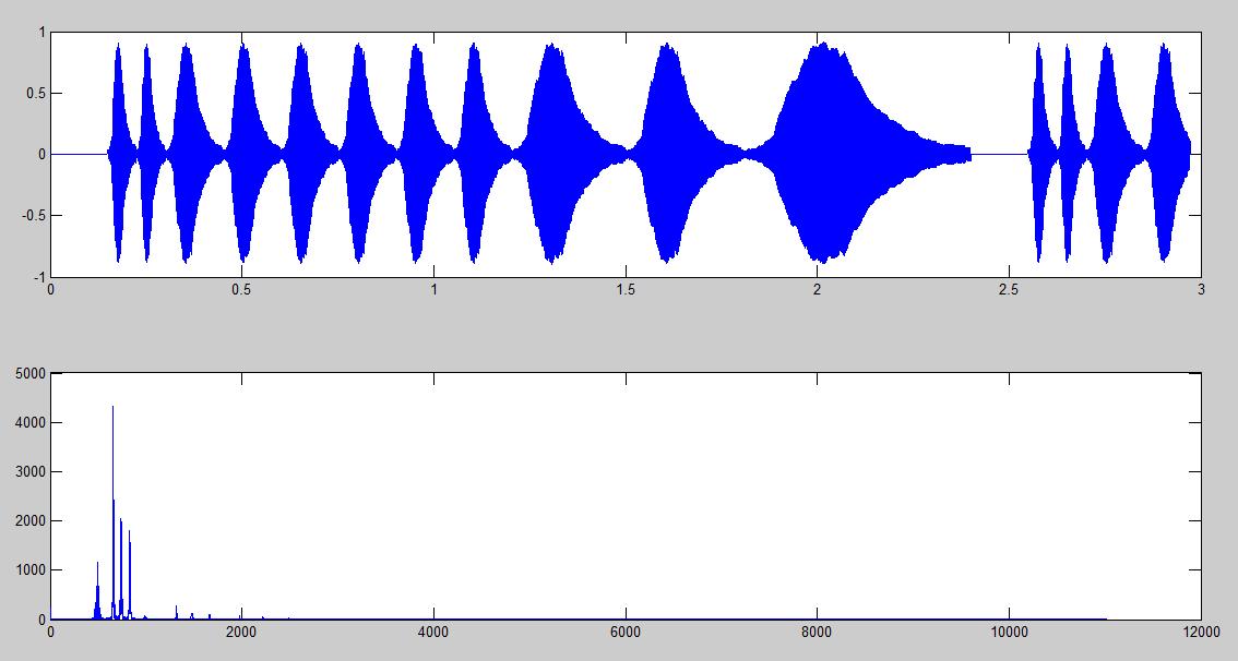 audio file spectrum