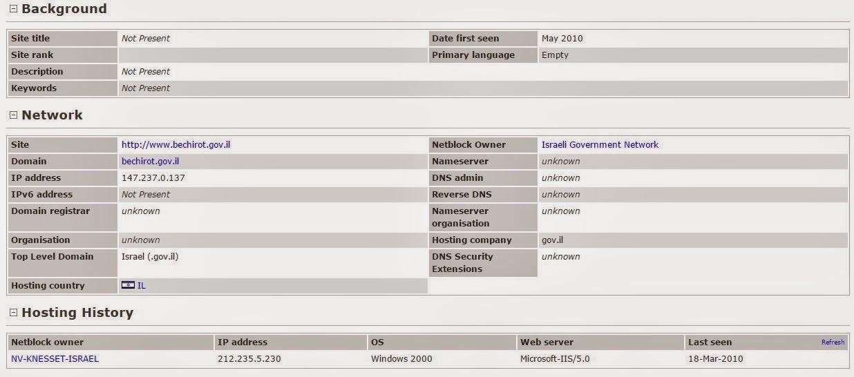 פלט מאתר netcraft המלמד ששרת היעד הוא Microsoft-IIS 5