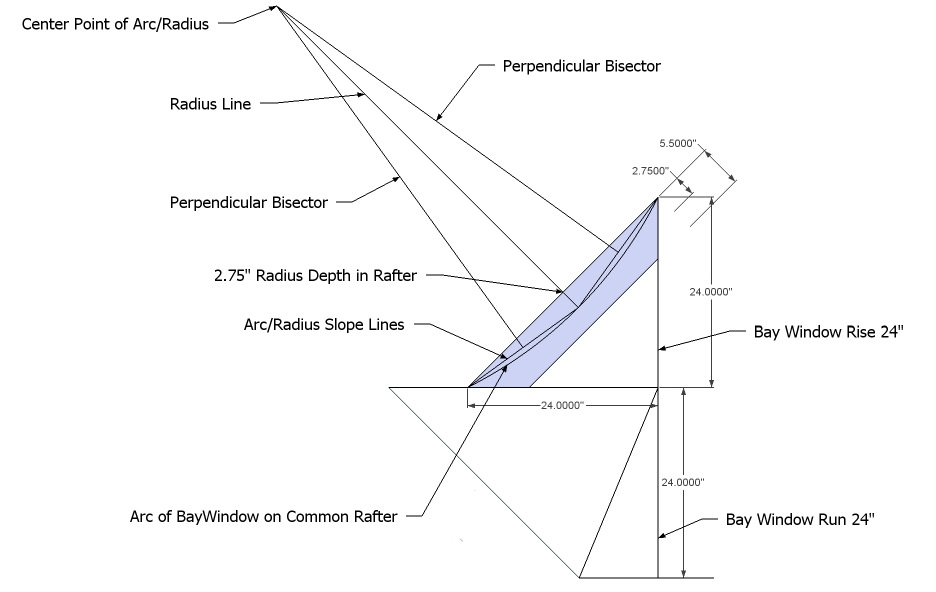 How To Calculate Hip Rafters On A Bay Window Roof - 12.300 About Roof