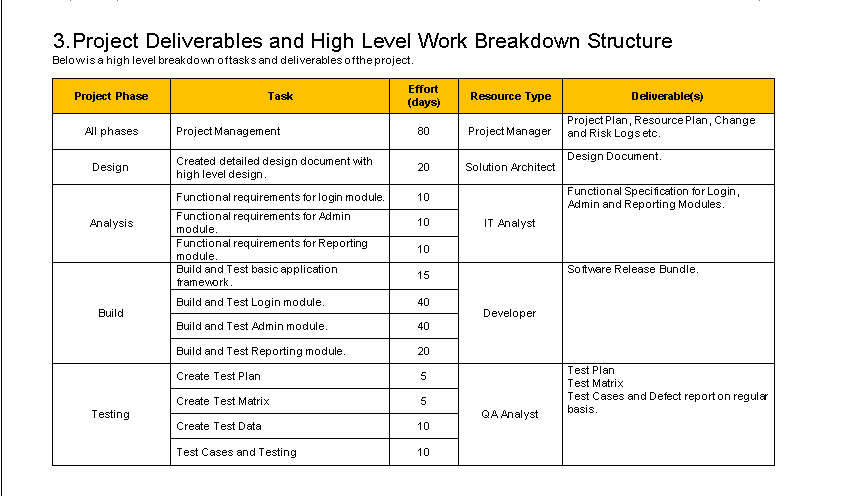 logistics management plan template | trattorialeondoro