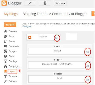 Understanding Blog Layout by BloggingFunda