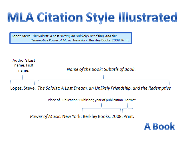 mla citations for essays in a book