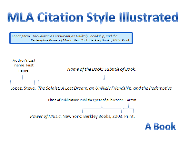 apa format books By david becker dear apa style how to cite an illustrated book this simple citation format also works for wordless picture books where there is no.