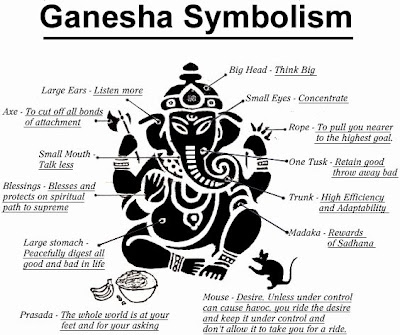Happy and Successful Ganesh Chaturthi