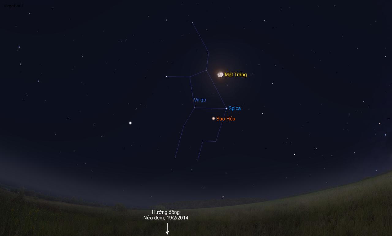 Mặt Trăng tỏa sáng gần sao Spica của chòm sao Virgo và Sao Hỏa vào nửa đêm 19/2/2014. Hình minh họa bởi Stellarium.