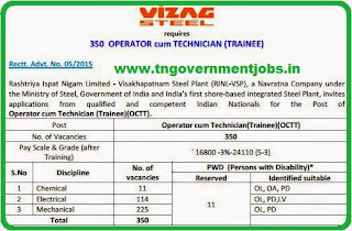 Rashtriya Ispat Nigam Ltd (RINL-VSP) Recruitments (www.tngovernmentjobs.in)