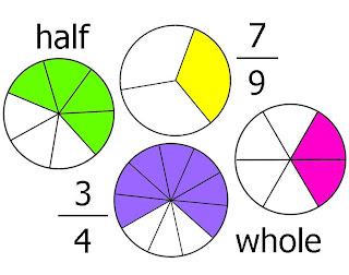external image fractions_3bmu.jpg