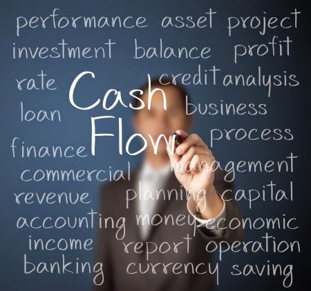 投資理財-財商-財務智商-現金流-現金流遊戲-大富翁-投資20150228-04