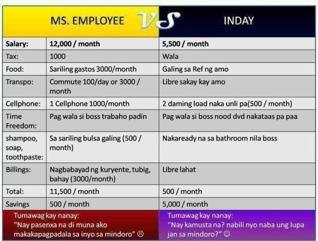 Comparison of a regular employee and a maid.