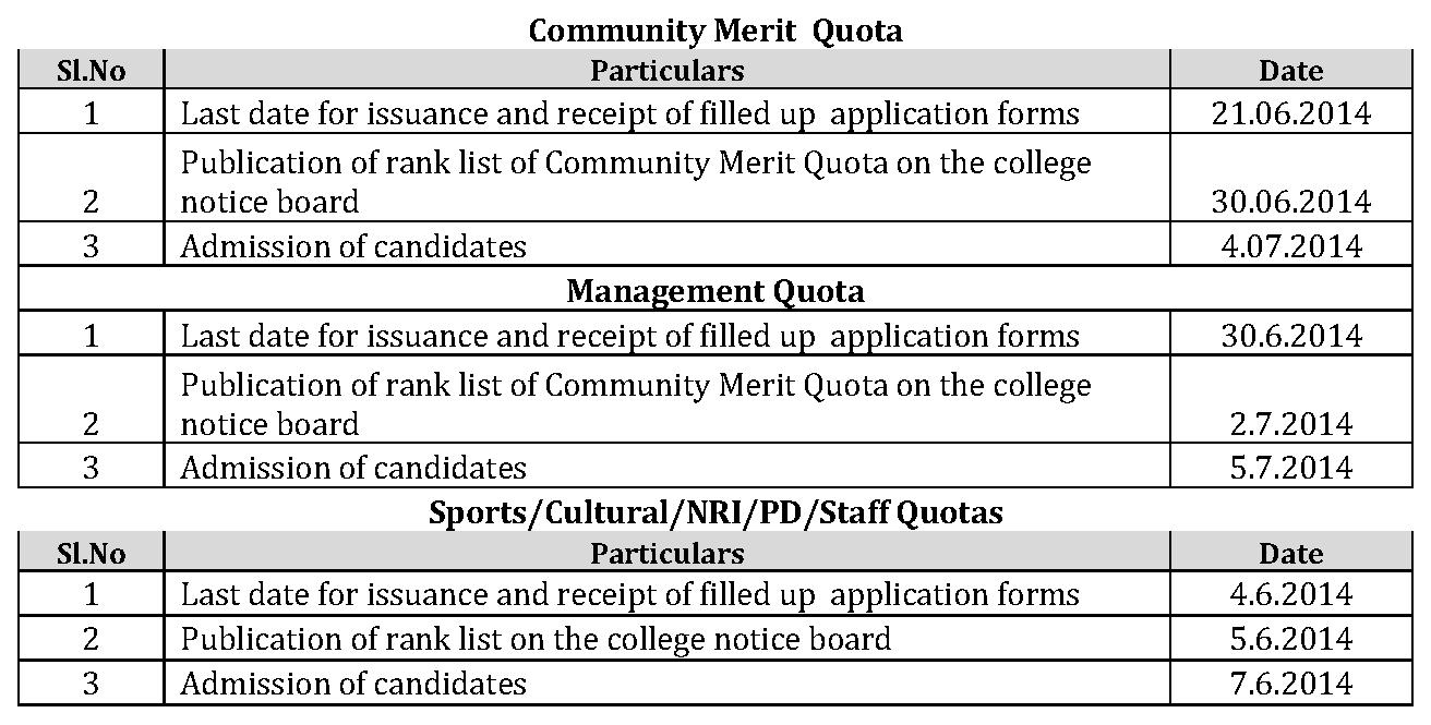 M.G University Degree Online Registration 2014-15/UG CAP 2014-15 at www.mgu.ac.in