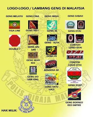 Awas Inilah Logo Tatu Kongsi Gelap di Malaysia | myblogsantai