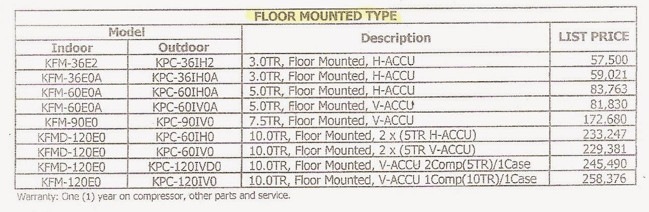 Image Result For Air Conditioner Motor Cost