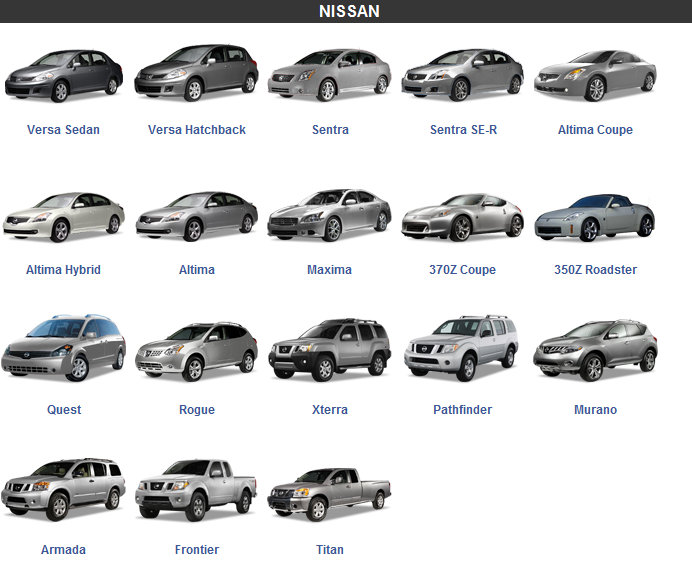 List of car model names submited images