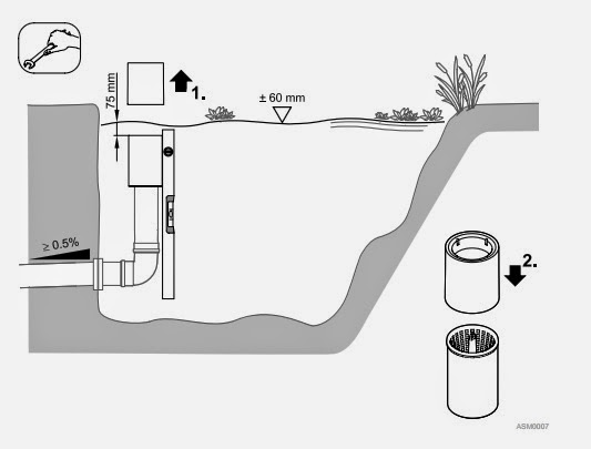Acuarios leuka skimmers para estanque aquaskim de oase for Aireadores para estanques piscicolas