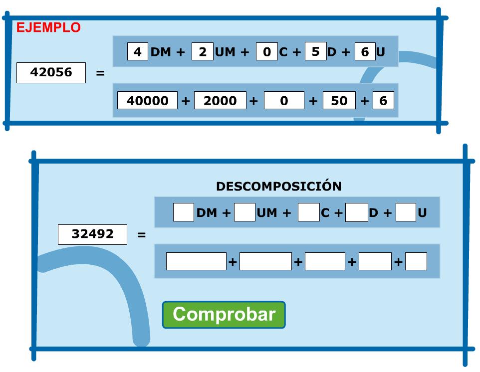 http://www.primerodecarlos.com/TERCERO_PRIMARIA/septiembre/unidad1/mates/ns_4_5_cifras_3/visor.swf