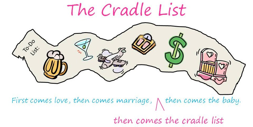 The Cradle List