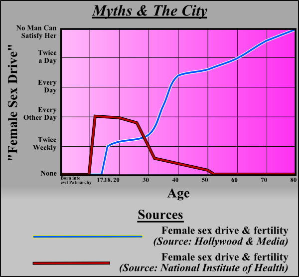 Wish I had seen this graph when I was in my 20s