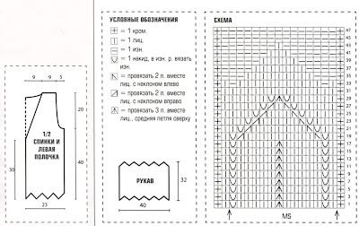 http://www.vyazemsami.ru// Жакет с ажурными полосами Схема Выкройка