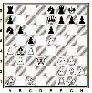 Chess: horse-battery alfil