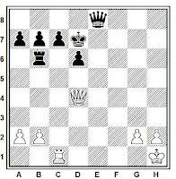 Posición de ajedrez ejemplo del sacrificio de desviación (2)