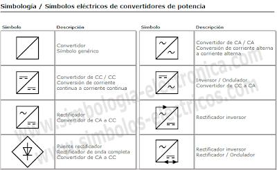 Simbología eléctrica de convertidores de potencia