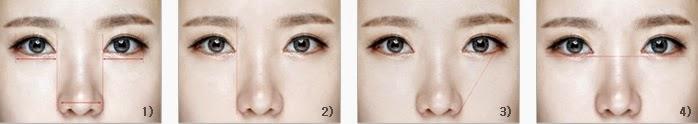 Rasio emas mata menurut para ahli di klinik bedah plastik Wonjin