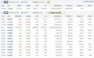 中国株コバンザメ投資ウォッチ銘柄watch20130607