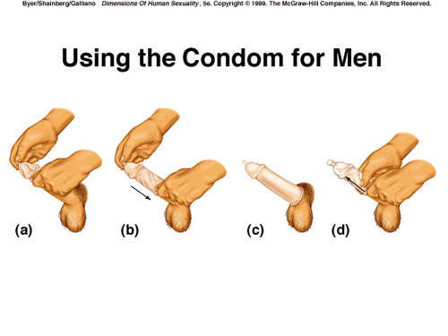 25 Sexy Ways to Put on a Condom - Cosmopolitancom