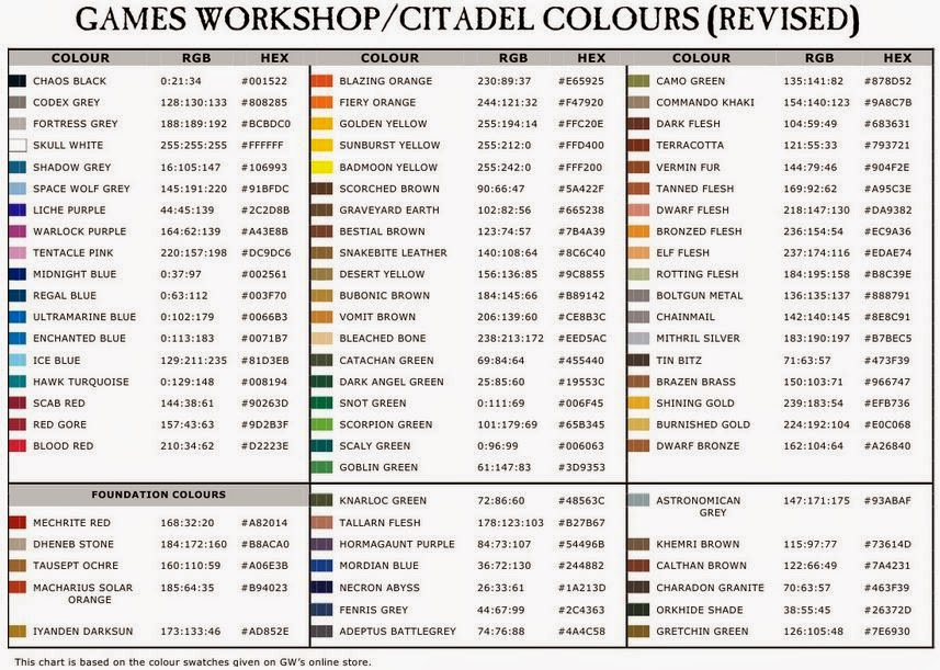 Citadel paint conversion chart car interior design for Citadel paint conversion chart