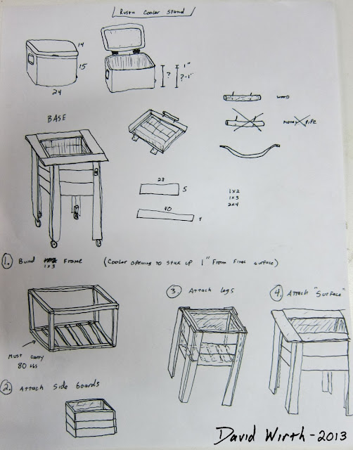 plans, dimensions, size, make a wood cooler pallet stand,