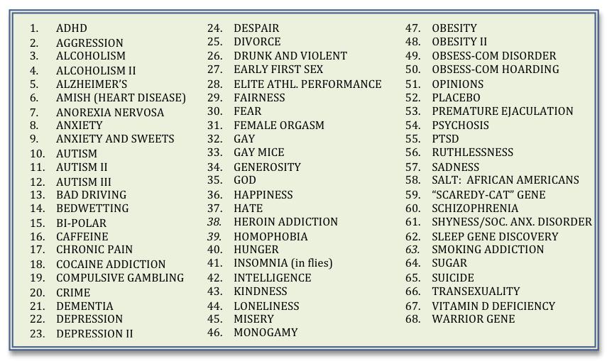 list of diseases