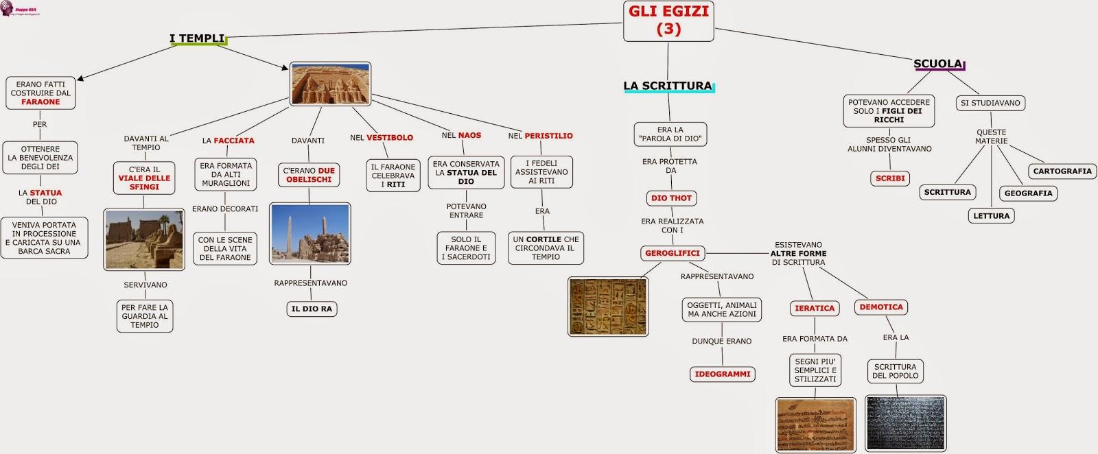 mappa dsa storia egizi